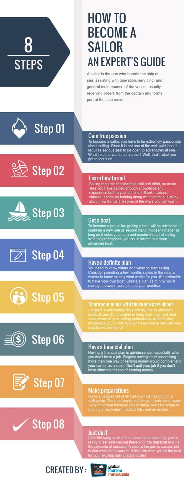 How To Become A Sailor Infographic